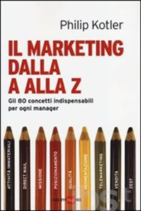 Il marketing dalla A alla Z